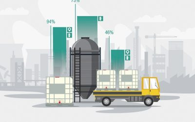 The Internet of Things Is Changing Logistics