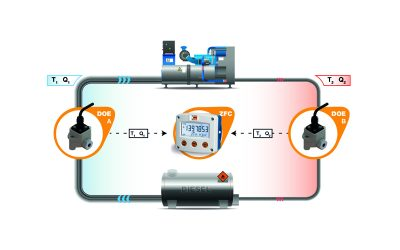 Exact Determination of Fuel Consumption