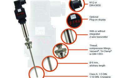 Screw-In Temp Sensors. A Wide Range of Measurements – Always in View