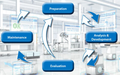 Get The Full Value From Your Factory Floor Data With Data Sciences