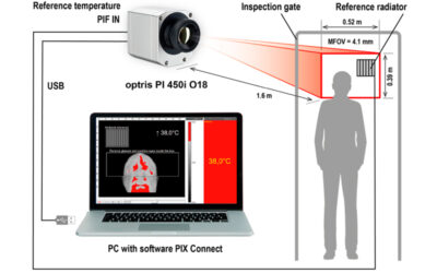 How Are Infrared Cameras Calibrated, And How Does Ambient Temperature Affect Readings
